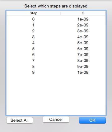 plot_param_mac_4