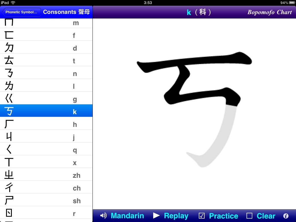 Learn To Write Mandarin Chinese Phonetic Symbols