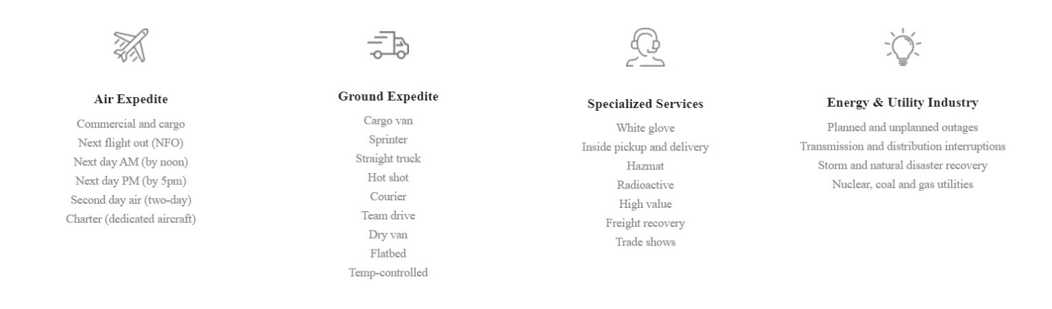Expedited Shipping Services and Modes offered