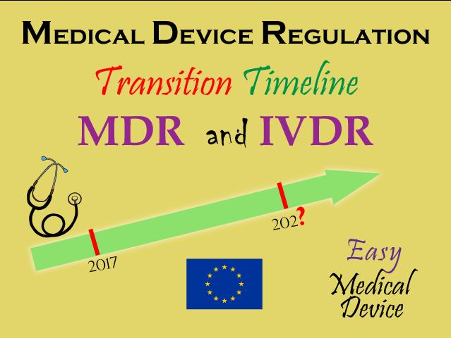 EU MDR 2017/745 Transition timeline [Medical Device Regulation]