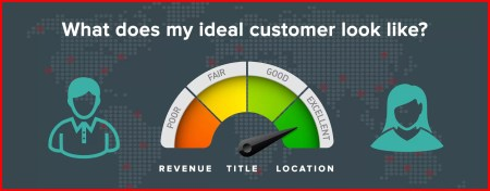 What Does Your Ideal Customer Look Like