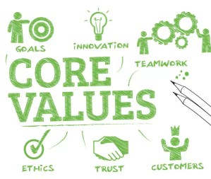 Business Core Value
