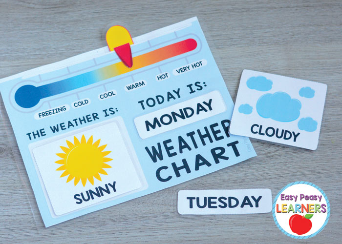 Printable Weather Charts Easy Peasy Learners