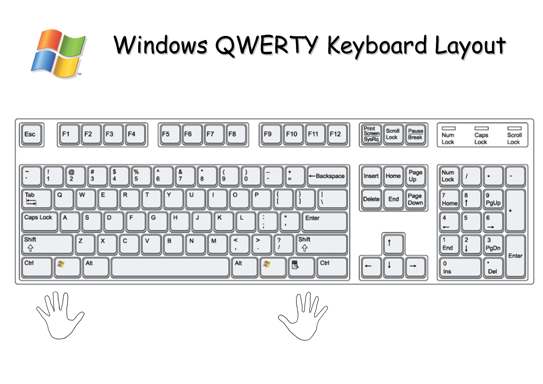 The Best Printable Keyboards