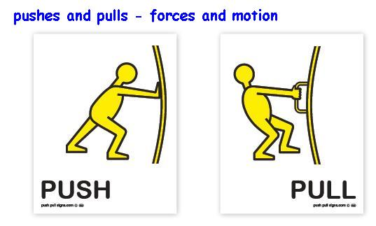 CBSE 9th Physics | Force and Laws of Motion: Part 1 - CBSE