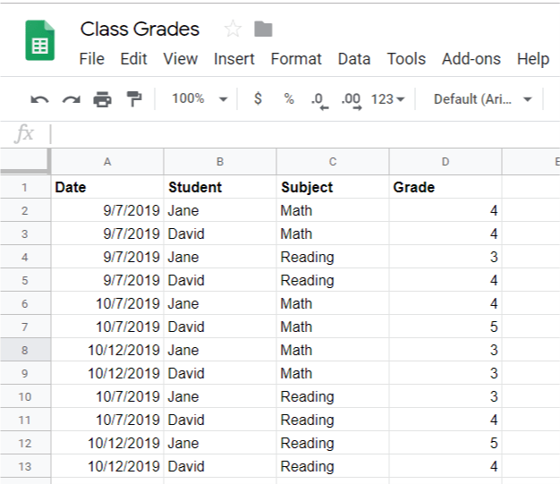 Filter Pivot Table With Slicer In Google Sheets