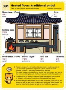391-Traditional Ondol Heated Floors