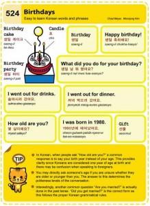 524 - Birthdays