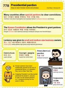 778 Presidential Pardon