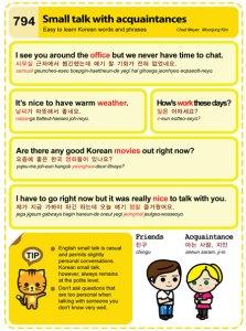 794-Small talk with acquaintances