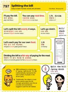 797-Splitting the Bill