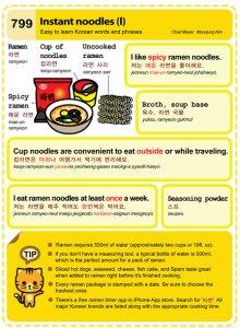 799-Instant noodles 1