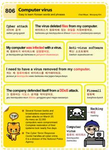 806-Computer Virus
