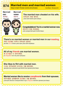 874-Married Men and Married Women