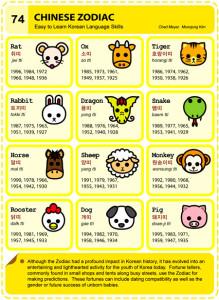 74-Chinese Zodiac