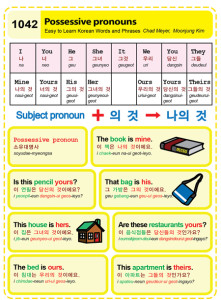 1042-Possessive pronouns