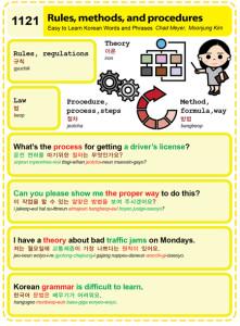 1121-Rules Methods Procedures