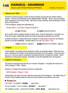 146-Hangeul-Grammar