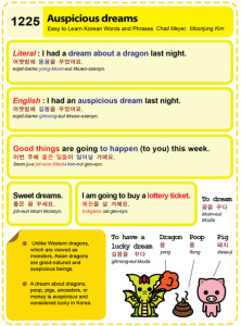 1225-Auspicious dreams
