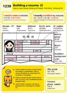 1239-Buidlign a resume 1
