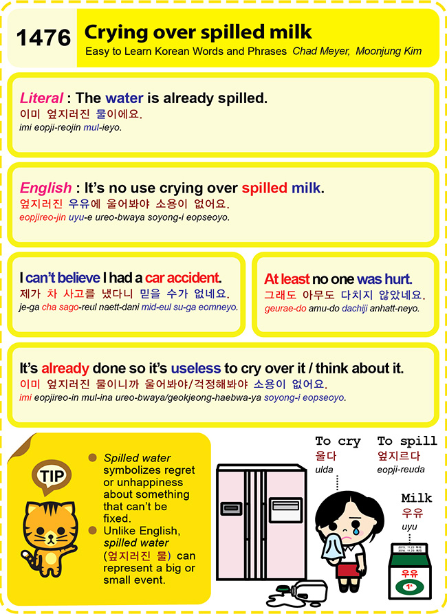 1476-crying-over-spilled-milk