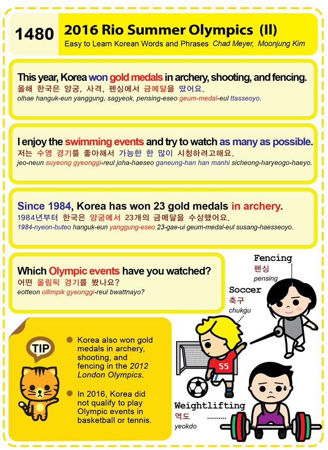 1480-Rio Summer Olympics 2