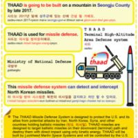 Easy to Learn Korean 1483 - THAAD missile defense system (part one).