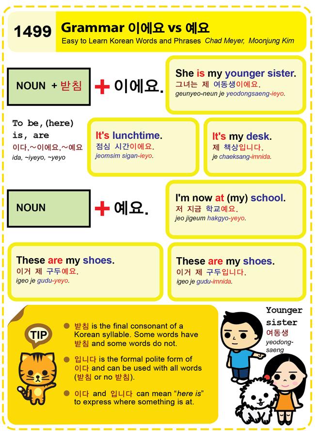 1499-Grammar ieyo vs yeyo