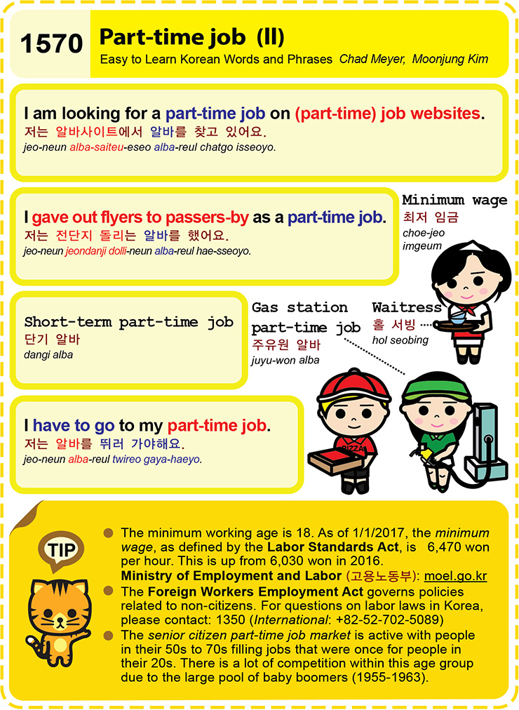 1570-Part-time job 2