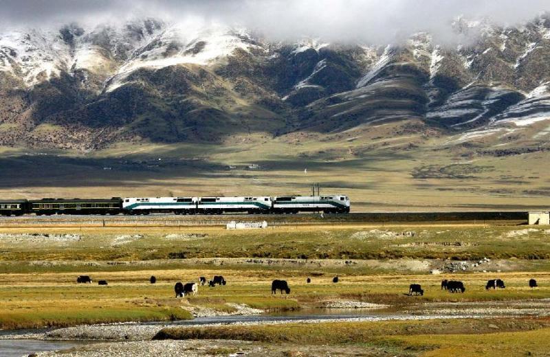 Lhasa Shigatse group tours