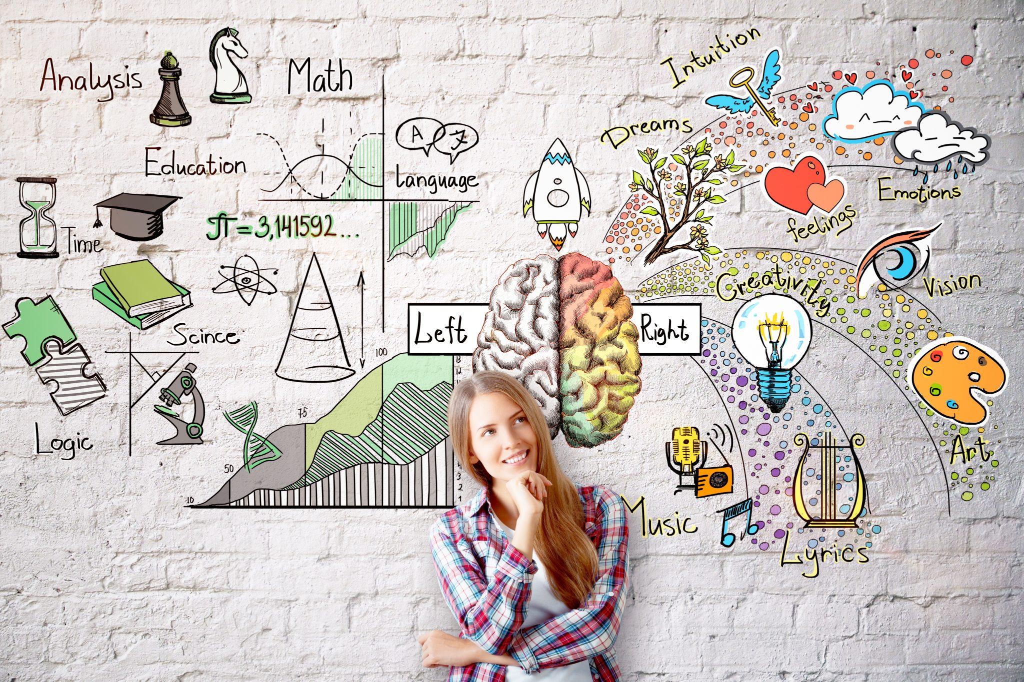 頭の中にあるアイデアを壁に描いた女性