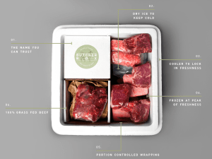 Butcher Box Review | https://myglutenfreemiami