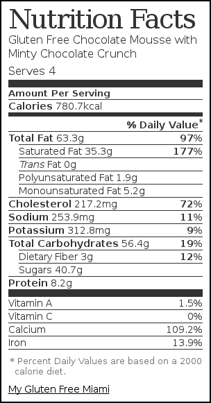 Nutrition label for Gluten Free Chocolate Mousse with Minty Chocolate Crunch