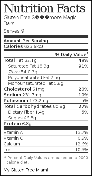 Nutrition label for Gluten Free S'more Magic Bars