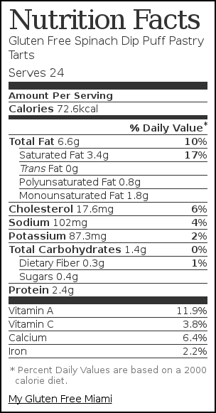 Nutrition label for Gluten Free Spinach Dip Puff Pastry Tarts