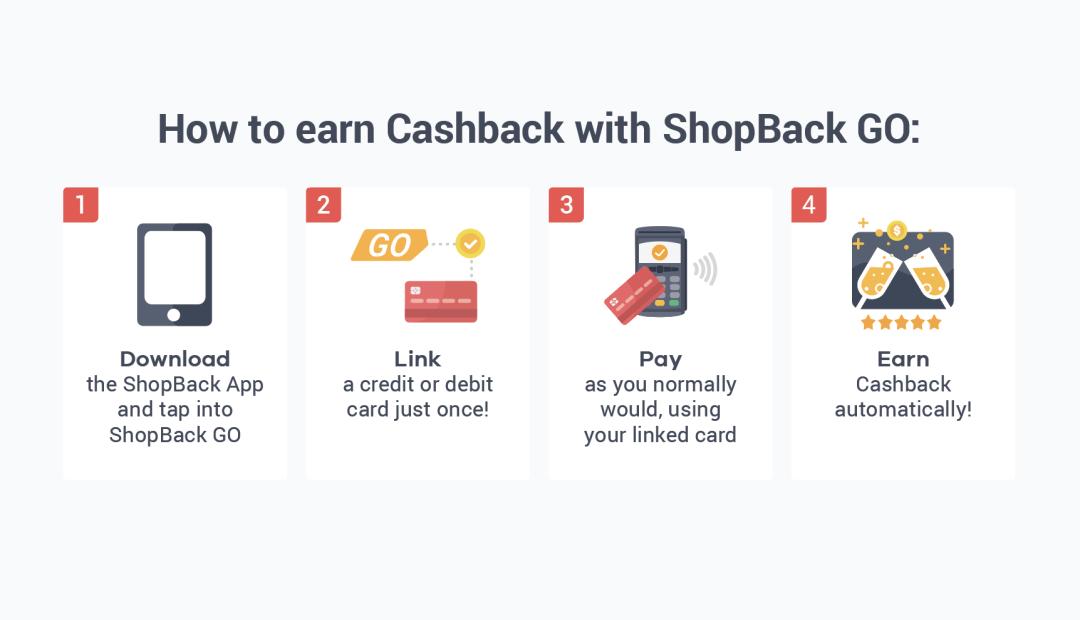 Shopback GO - Data