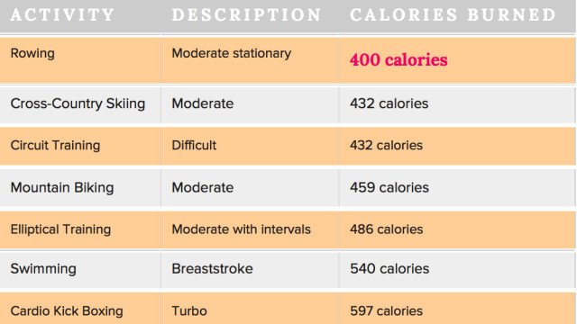 best-calorie-burns-1000x582