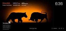 Brave Bear VS Bull 1Apr2021