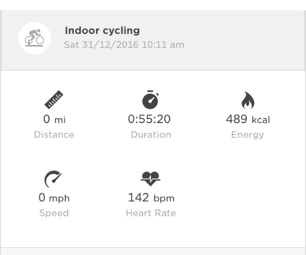 Calories burned during spin class