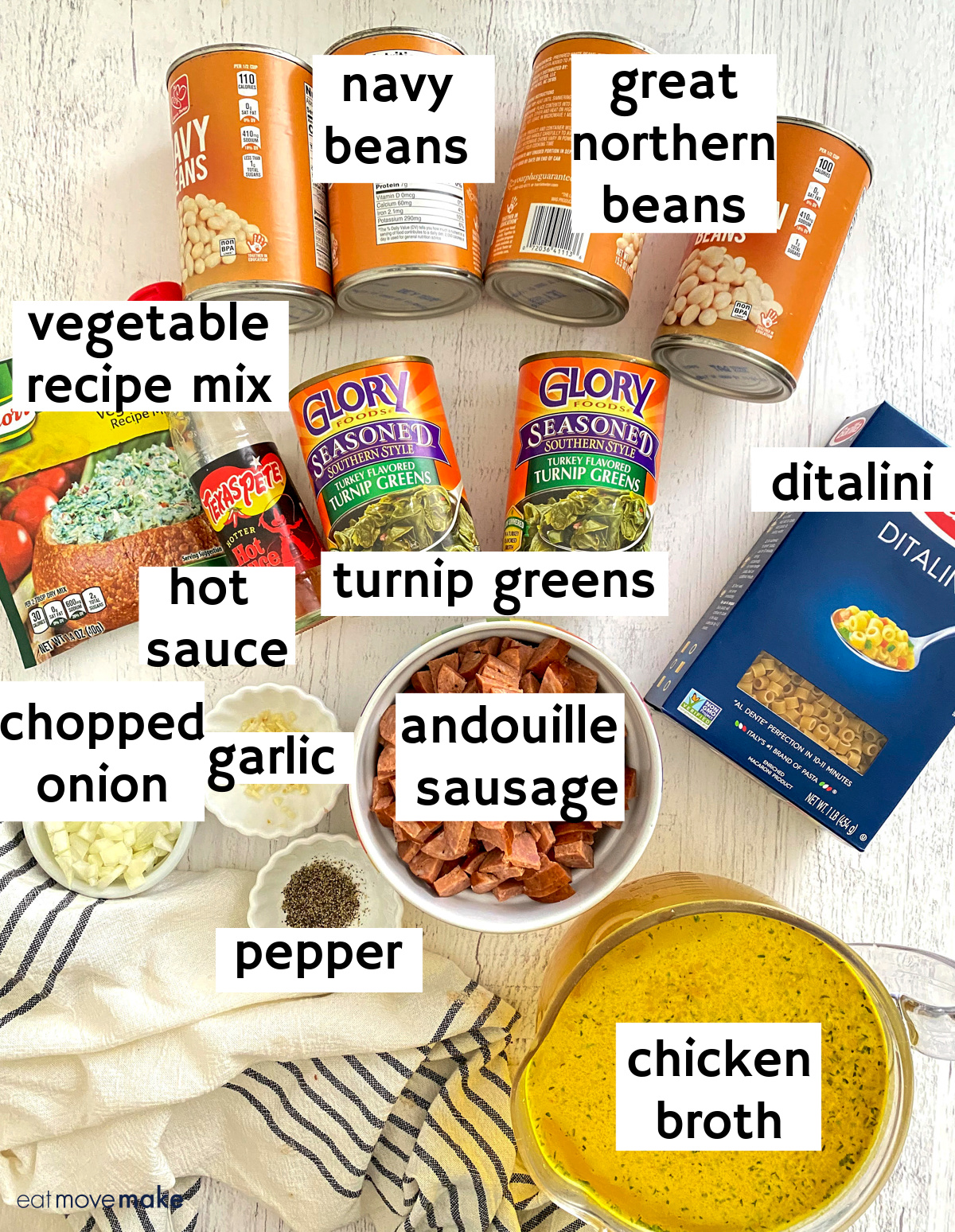 ingredients for swamp soup with labels