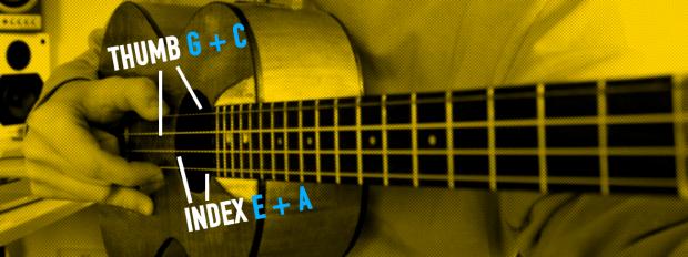 how to fingerpick a ukulele