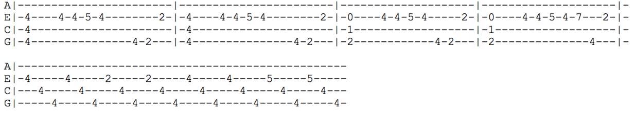 Blink 182 Ukulele