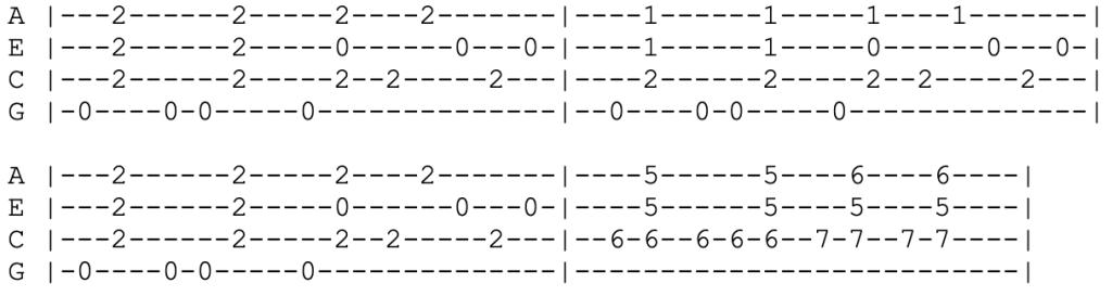jack johnson belle ukulele tabs chords