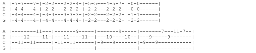 The Offspring - Shes Got Issues - Ukulele Tabs