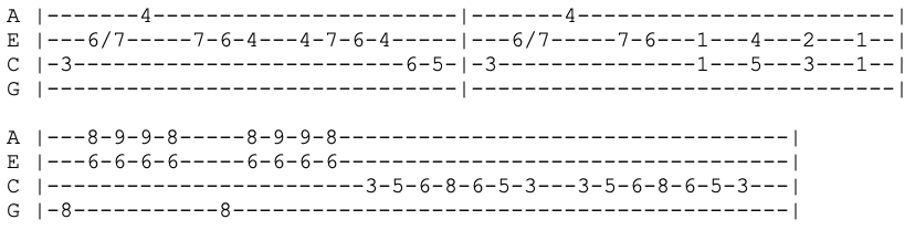 coheed and cambria - welcome home - ukulele tabs