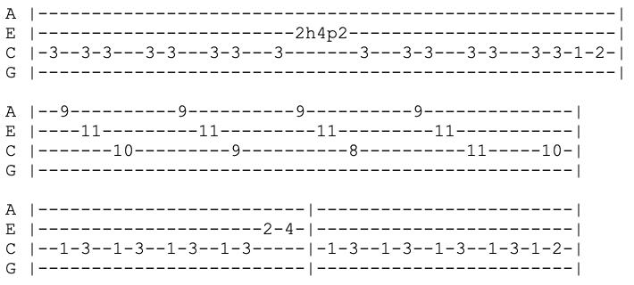 limp bizkit - take a look around - ukulele tabs