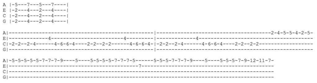 michael jackson - wanna be startin somethin - ukulele tab