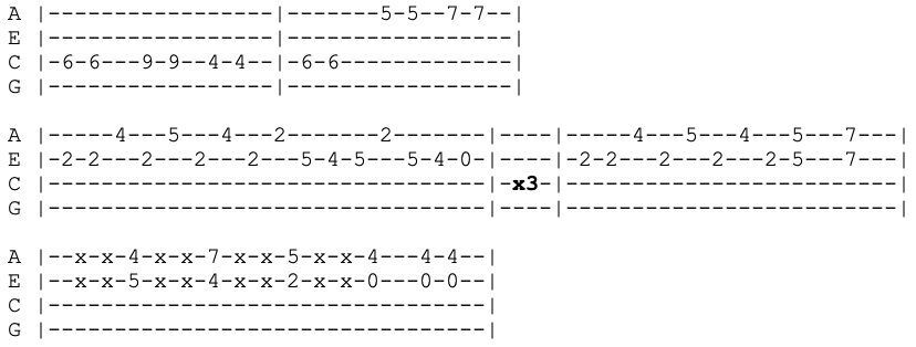ozzy osbourne - crazy train - ukulele tabs