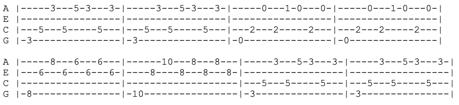 the police - every breath you take - ukulele tab