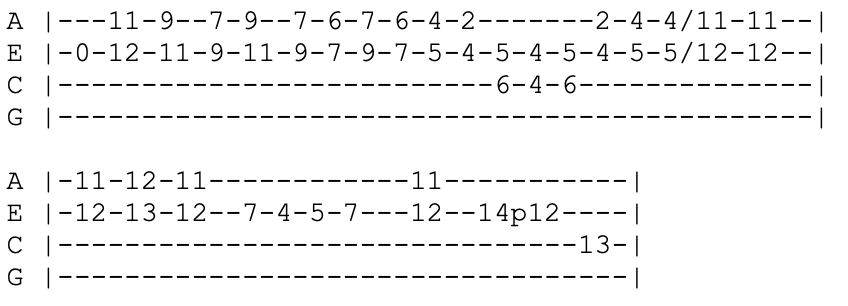 and your bird can sing - beatles - ukulele tabs